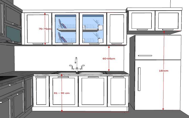 Kích thước tủ bếp phù hợp với tiêu chuẩn của người Việt Nam